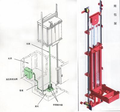 sl80电梯主机电路图